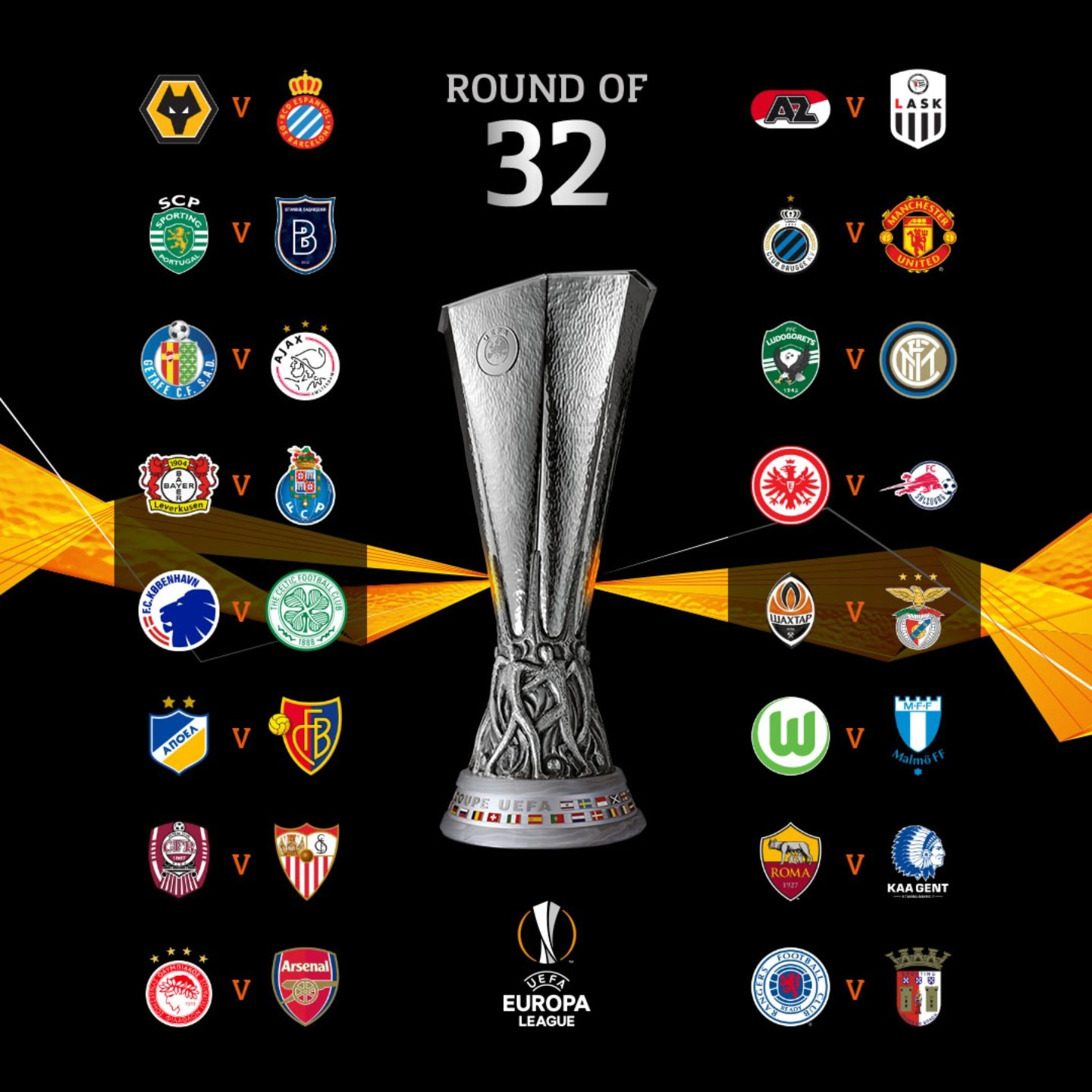 Uefa Europa League Qualifikation 2021